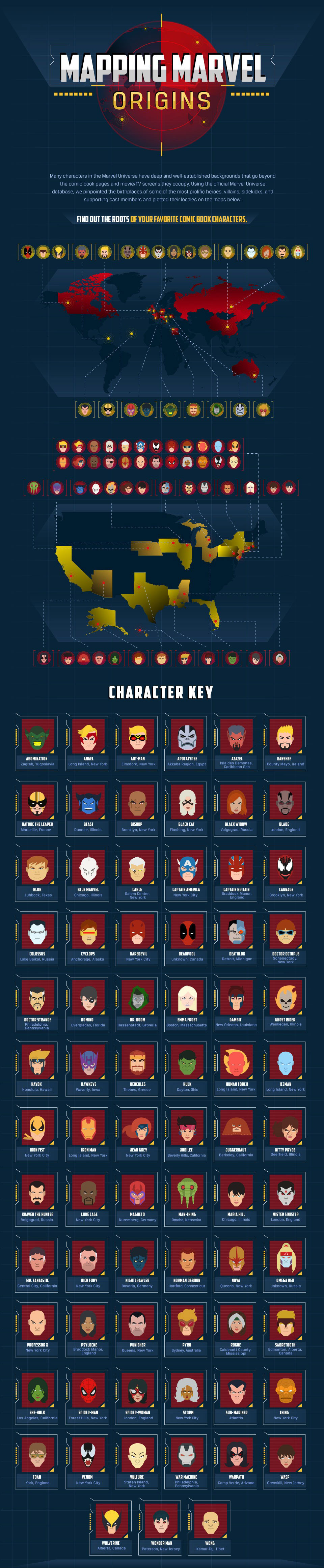 marvel character map