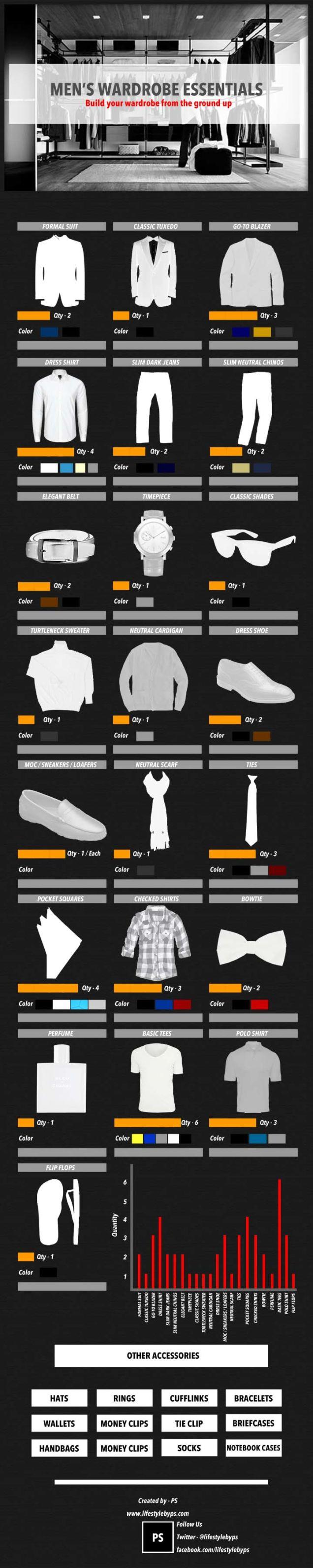 mens' wardrobe
