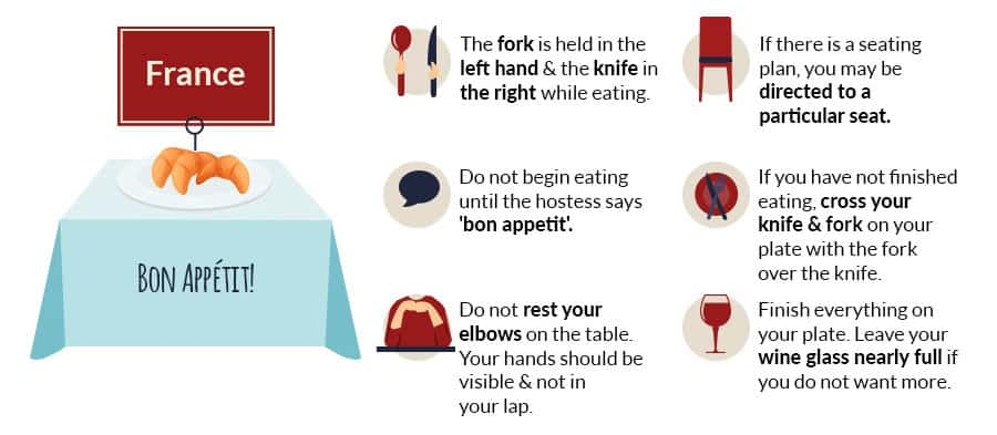 dining etiquette in france