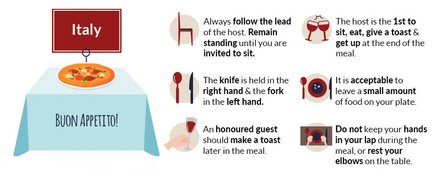 dining etiquette mistakes in italy