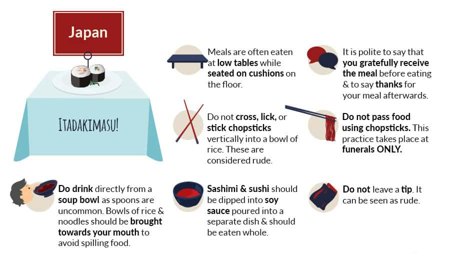 dining etiquette mistakes in japan