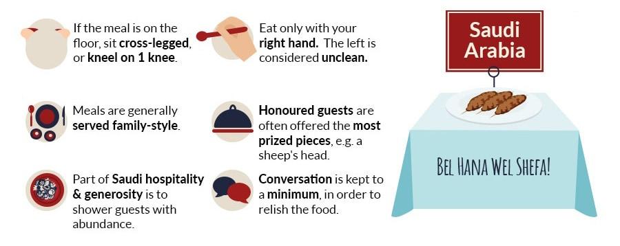 Dining Etiquette mistakes in Saudi Arabia